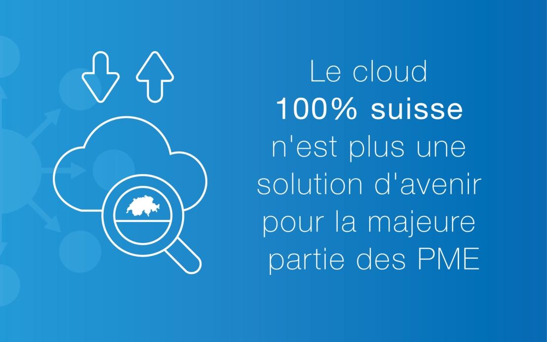 Le cloud 100% suisse n'est plus une solution d'avenir pour la majeure partie desPME